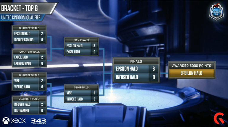 halo-brackets-ahead-of-uk-lan-finals
